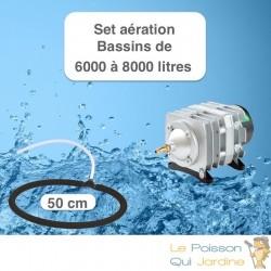 Set aération Diffuseur Poreux 50 cm pour bassin de jardin de max. 8 m³
