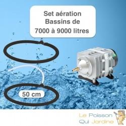 Set aération 2 Diffuseurs Poreux 50 cm pour bassin de jardin de max. 9 m³