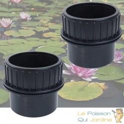 Lot de 2 : Passe paroi à visser PVC 110 mm pour bassin de jardin et étang. Idéal aussi pour piscine ou transfert de liquides